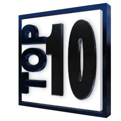 Top 10 Supplements